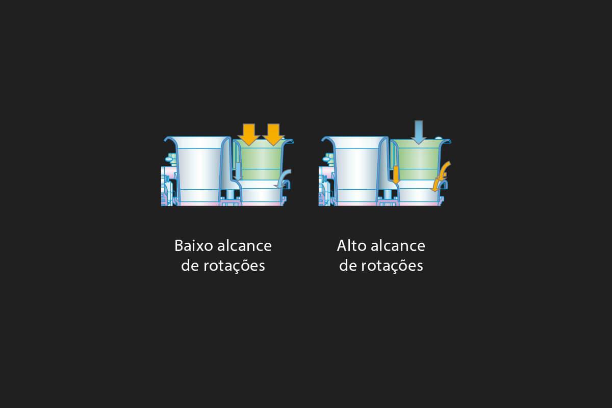 Imagem ilustrando o sistema de injeção de combustível como funciona, GSX-R1000 em fundo escuro